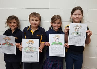 writing about ANZAC Day
